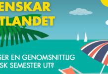 Statistik - svenskar i utlandet