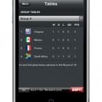 ESPN Soccernet 2010
