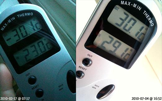 60°C hit eller dit