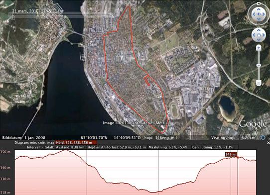 Östersund, 8,38km