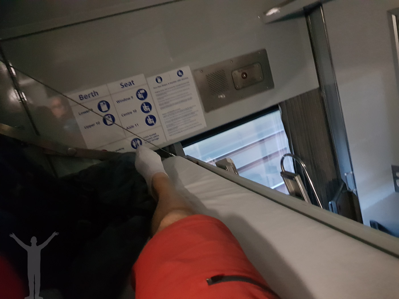 Överslafen på mitt nattåg i Australien